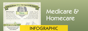 Medicare-Homecare-Resources.png