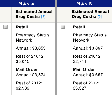 Mail order pharmacy business plan