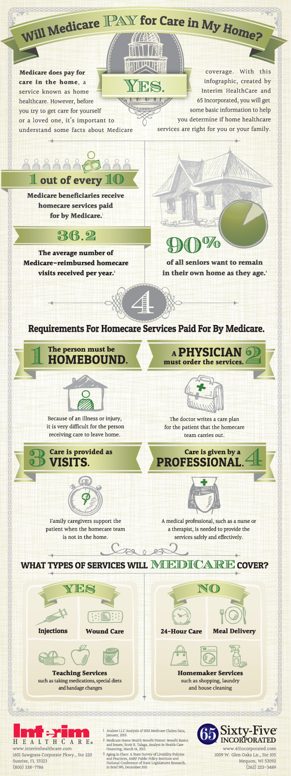 Will-Medicare-Pay-Homecare-Infographic-OL.png